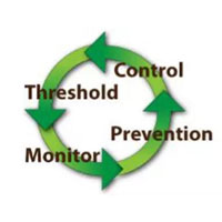 https://mrmosquitony.com/wp-content/uploads/2021/04/Integrated-Pest-Management.jpg
